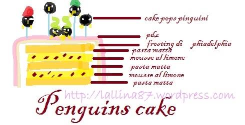 schema torta pinguini